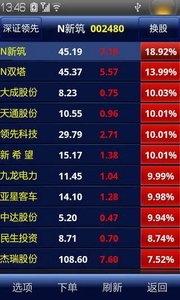 中信证券截图欣赏