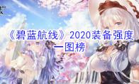 2020装备强度排名