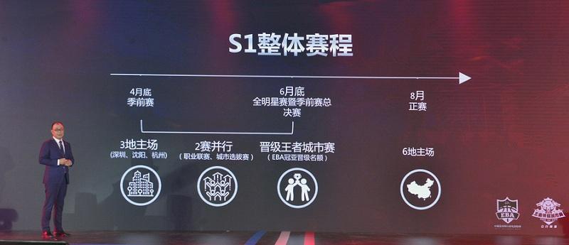 中国篮球俱乐部电竞联赛,一次把篮球梦电竞梦都实现