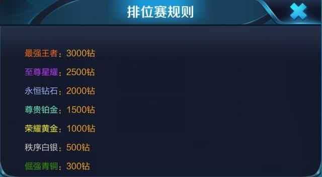 《王者荣耀》新版本福利活动预览,S12赛季更新送大量钻石