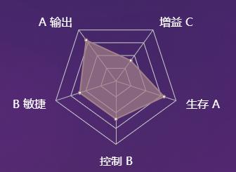 《决战平安京》式神络新妇图鉴介绍