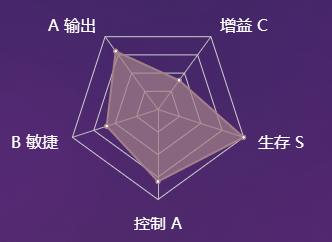 《决战平安京》式神两面佛图鉴介绍