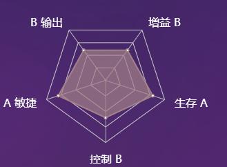 《决战平安京》式神孟婆图鉴介绍