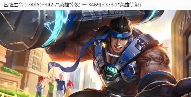 《王者荣耀》7.24更新:6位英雄调整,新皮肤上线,四大英雄金币降价