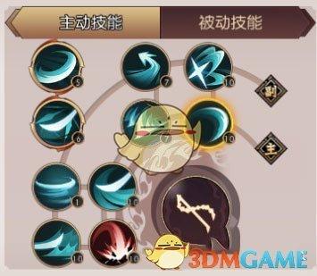 《侍魂胧月传说》居合技能加点推荐