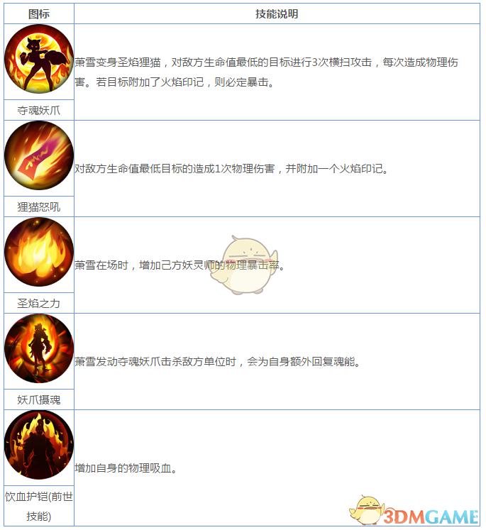 《妖神记》手游妖灵师图鉴——萧雪