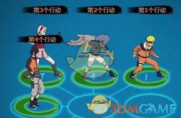 《火影忍者OL》手游火主前期阵容搭配