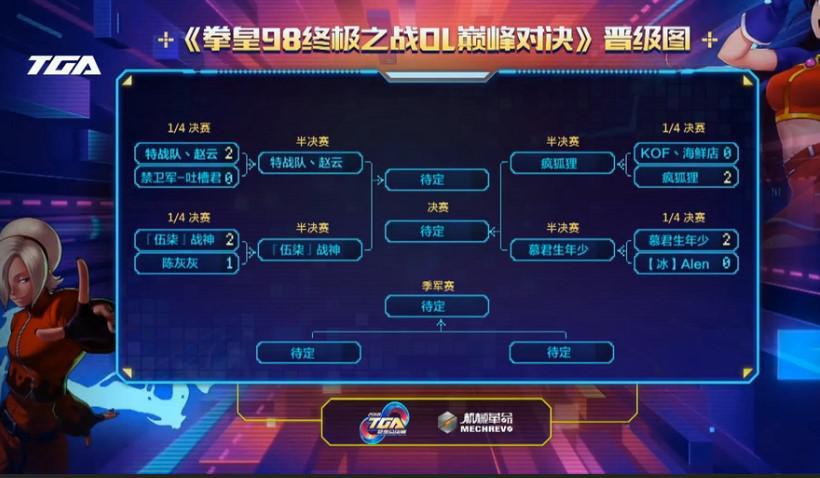 2018TGA拳皇98OL燃血争霸赛总决赛:战神3比0夺冠