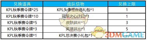 《王者荣耀》12月25日更新公告