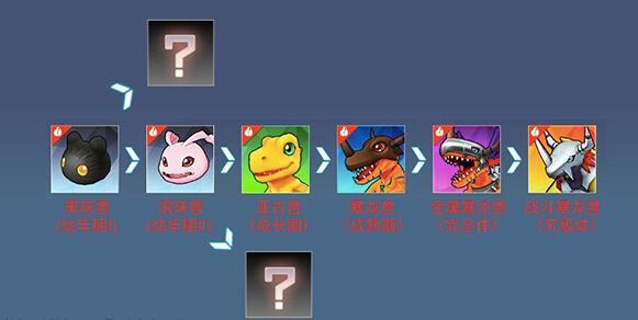 《数码宝贝:相遇》进化玩法介绍