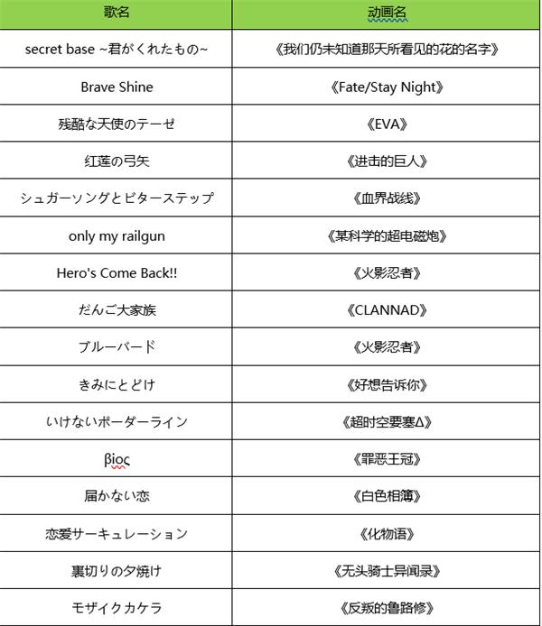 """命运歌姬2月22日全平台上线 打造ACG名曲宅舞""""party""""[视频][多图]图片4"""
