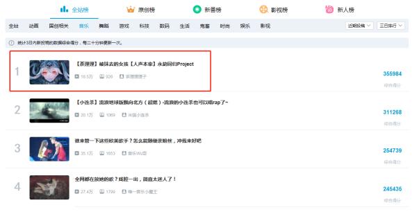 """命运歌姬2月22日全平台上线 打造ACG名曲宅舞""""party""""[视频][多图]图片8"""