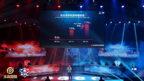 竞向世界 该我上场 KPL发力国际化 向世界传递中国文化