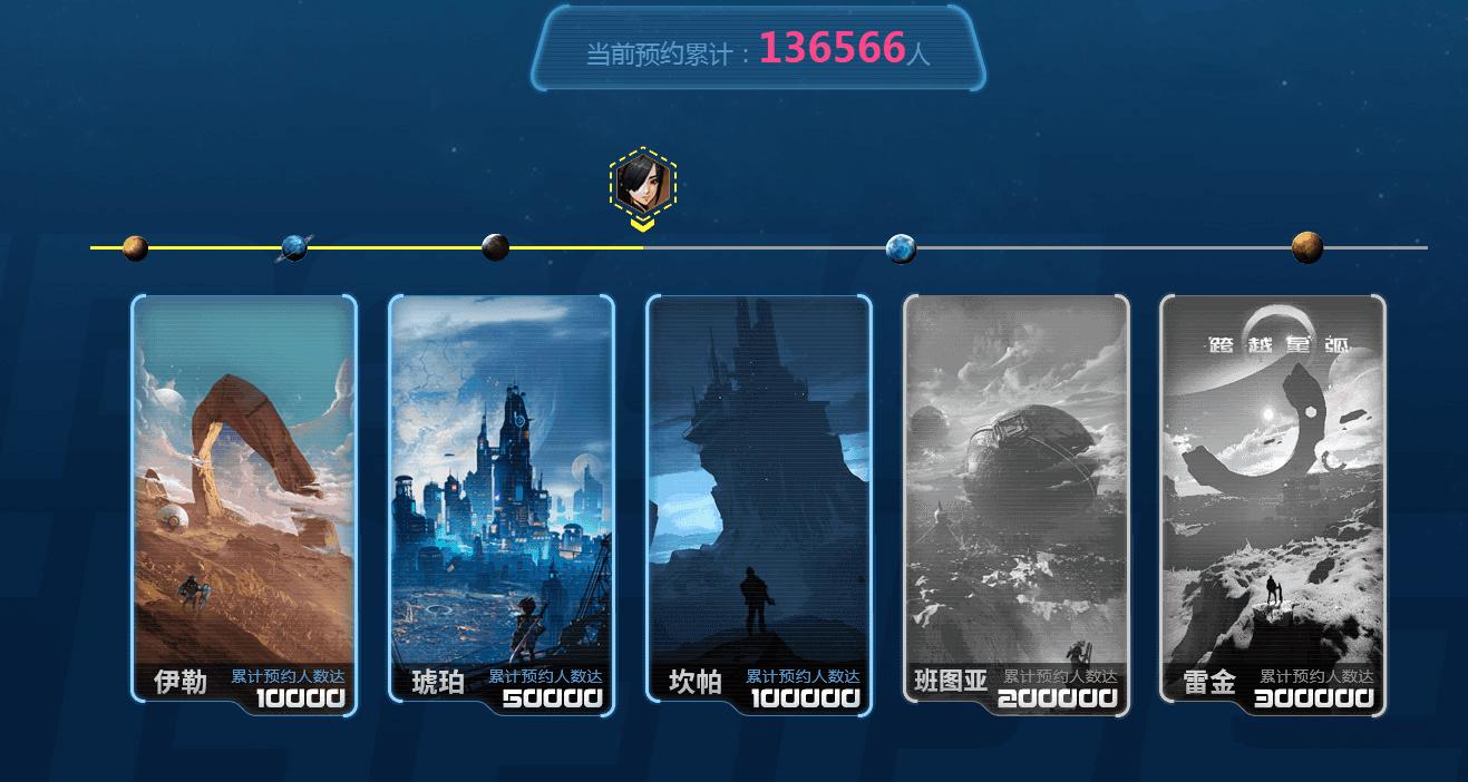 《跨越星弧》公测在即,游戏内福利大曝光!