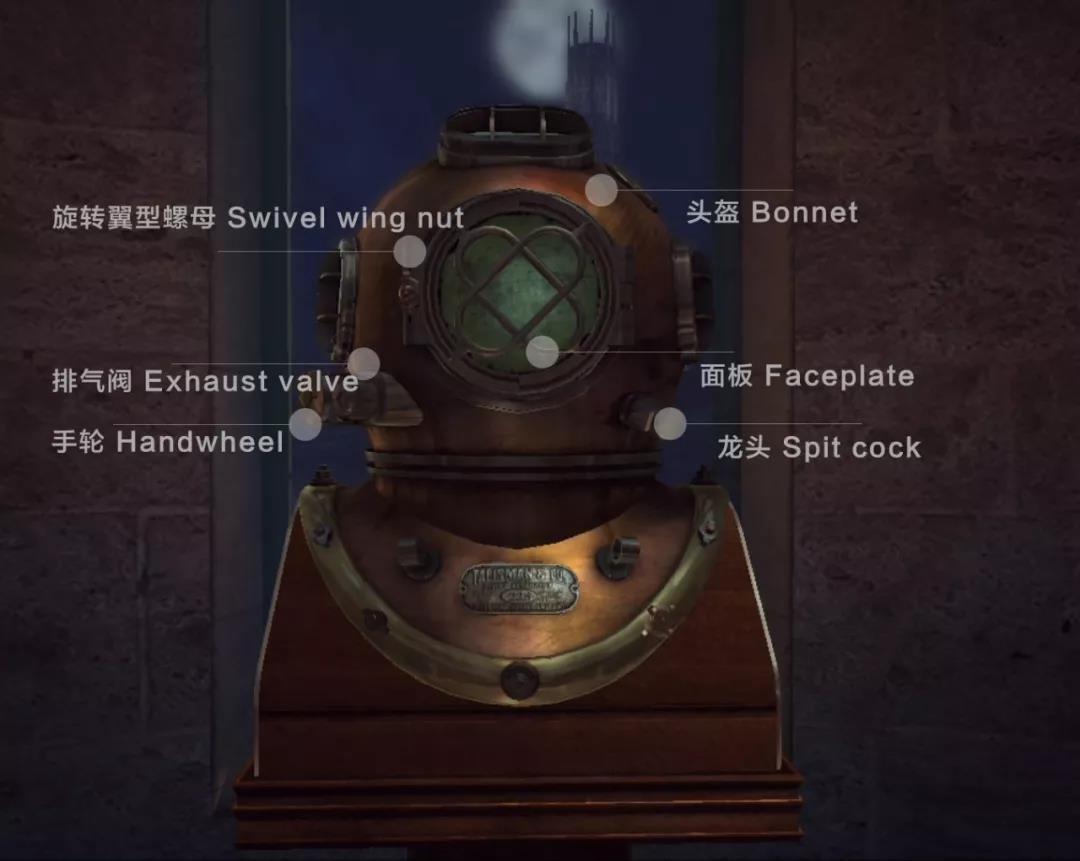 《迷室》(The Room)中的潜水头盔之谜
