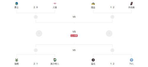 季后赛赛程过半,快来《NBA LIVE》延续这份狂热!