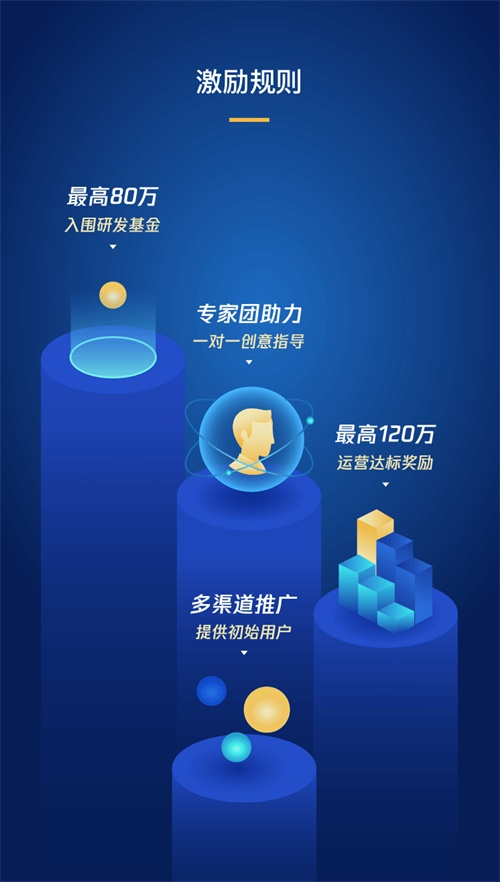 """腾讯基金会发布WeCare公益计划,你的好""""创益""""值千万[多图]图片2"""