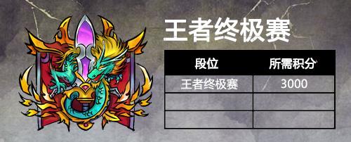 """英雄爱三国新版本今日上线:全新""""王者天梯赛""""即将发布[视频][多图]图片5"""