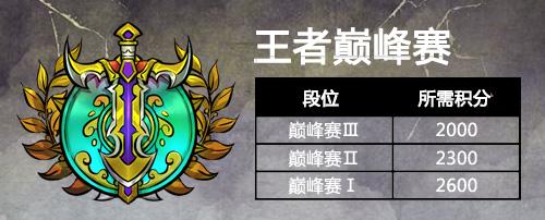 """英雄爱三国新版本今日上线:全新""""王者天梯赛""""即将发布[视频][多图]图片4"""