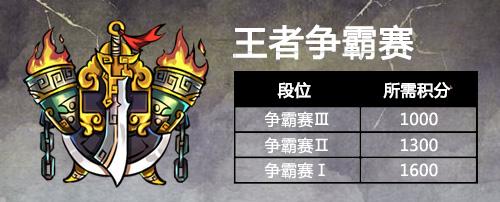 """英雄爱三国新版本今日上线:全新""""王者天梯赛""""即将发布[视频][多图]图片3"""