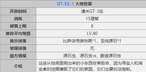 明日方舟GT-EX-1低配通关攻略