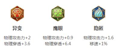 《王者荣耀》S16赛季赵云铭文搭配推荐
