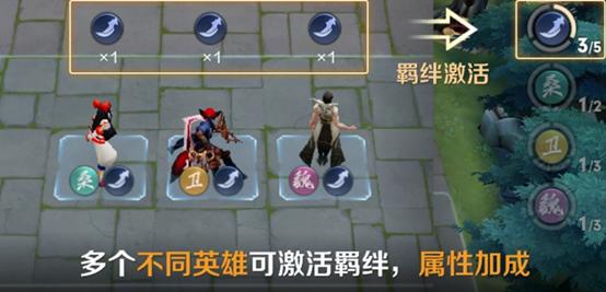 《王者荣耀》王者模拟战新手攻略大全
