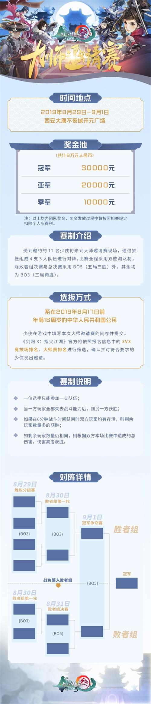 《剑网3:指尖江湖》全民庆典即将开启 助力《剑网3》IP十周年[视频][多图]图片3