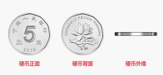 2019新版人民币都是什么样子