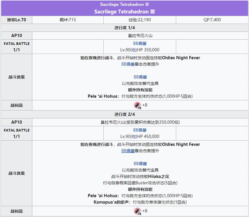 《命运冠位指定》国服泳装三期活动主线关卡全配置一览