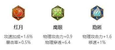 《王者荣耀》S17李元芳铭文搭配