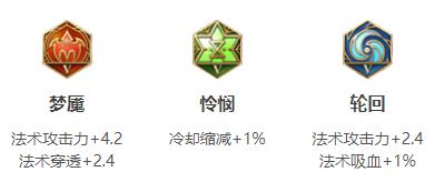 《王者荣耀》S17不知火舞铭文搭配