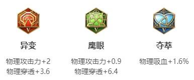 《王者荣耀》S17刘备铭文搭配