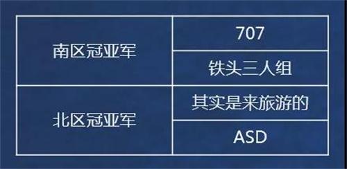 QQ飞车手游城市挑战赛总决赛空降重庆 巅峰对决即将打响![视频][多图]图片5