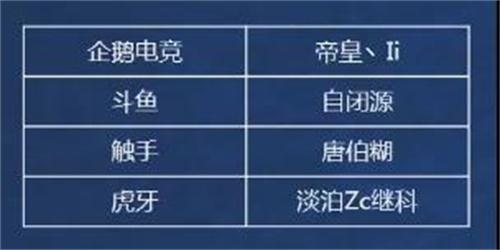 QQ飞车手游城市挑战赛总决赛空降重庆 巅峰对决即将打响![视频][多图]图片4