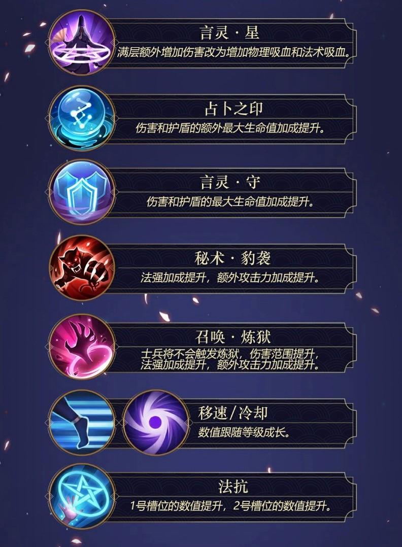 策略升级 《决战!平安京》S7赛季阴阳术调整图片4