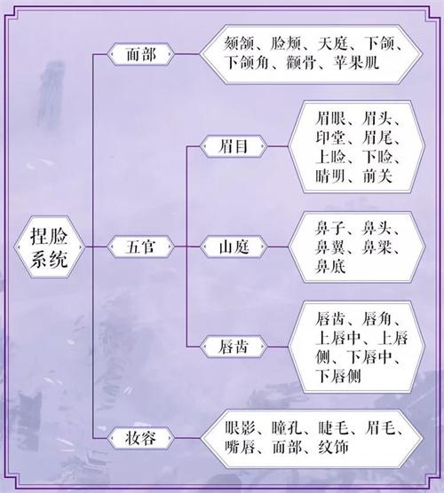 千人不止千面,剑侠情缘2手游次世代妆容曝光