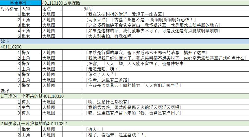 国风手游《聊斋搜灵录》公开研发进展:将提供大量支线剧情