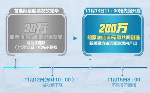 我的起源11.12开放预下载,腾讯革新级沙盒进化MMO手游[视频][多图]图片2