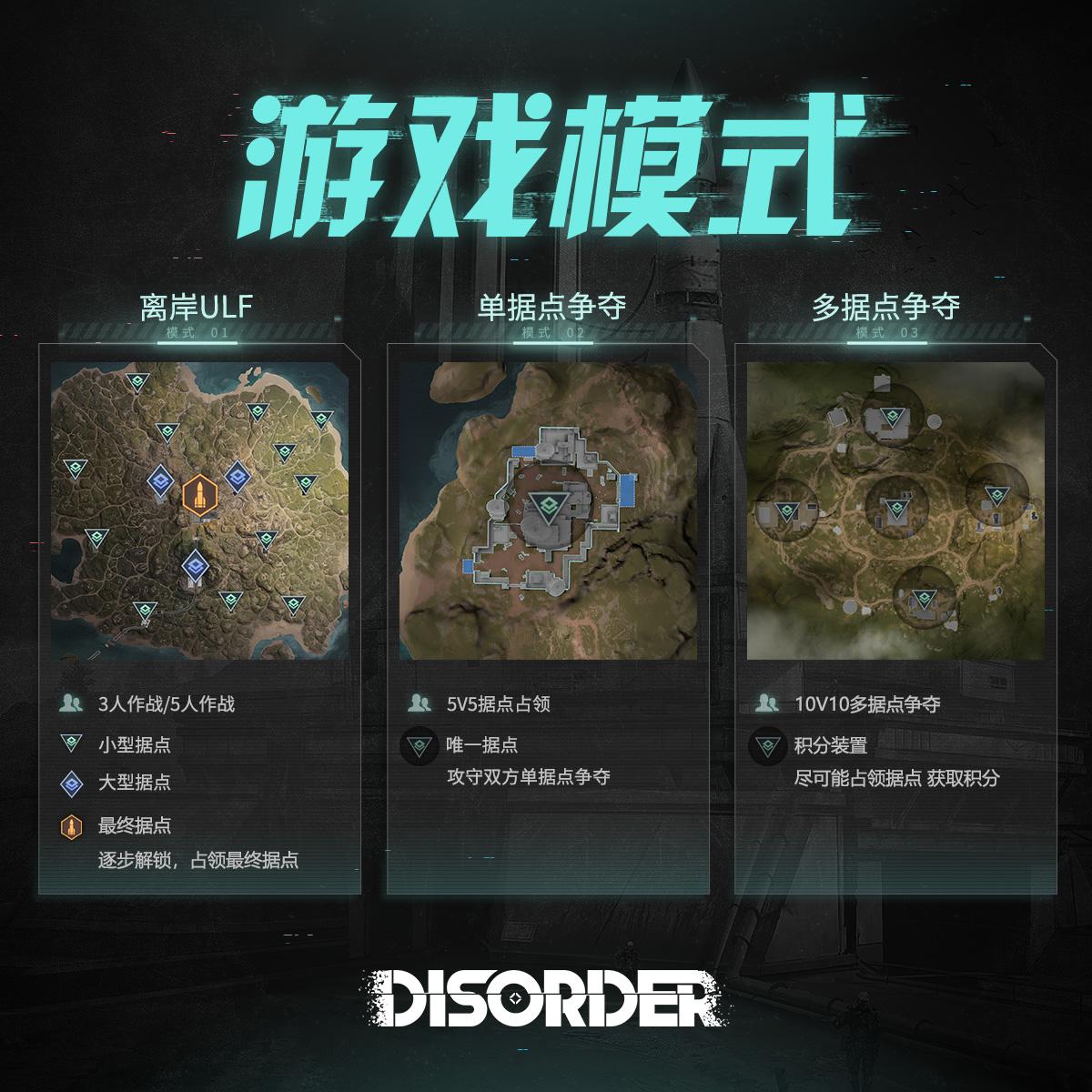《Disorder》手游11月29日测试再启,你想知道的都在这里!