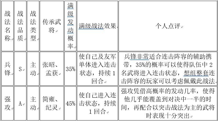 《三国志战略版》连击与突击战法详解