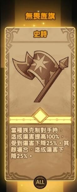 《剑与远征》蝮蛇沼地攻略打法推荐