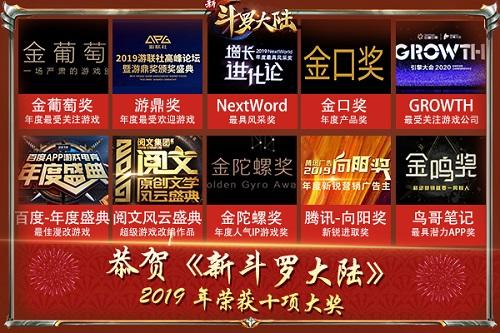 《新斗罗大陆》手游制作人为玩家送上新年祝福,规划2020发展计划[视频][多图]图片1