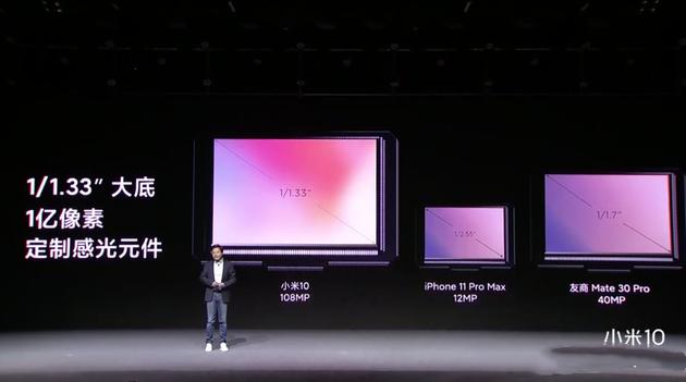 小米10手机相机像素介绍