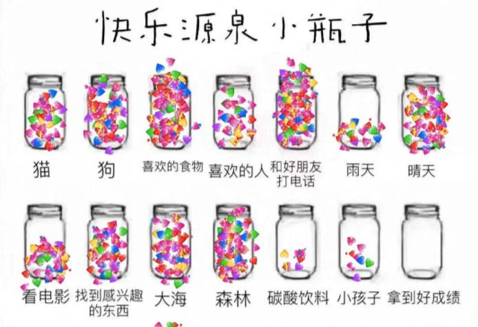 微信朋友圈快乐源泉小瓶子分享
