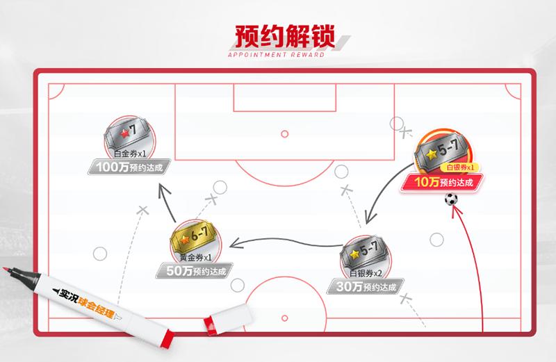 体育大年第一款足球大作曝光 《实况球会经理》玩法抢先看!