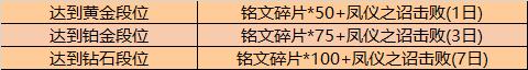 《王者荣耀》3月24日全服不停机更新公告