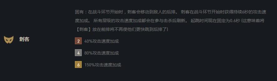 《云顶之弈》10.16刺客羁绊介绍