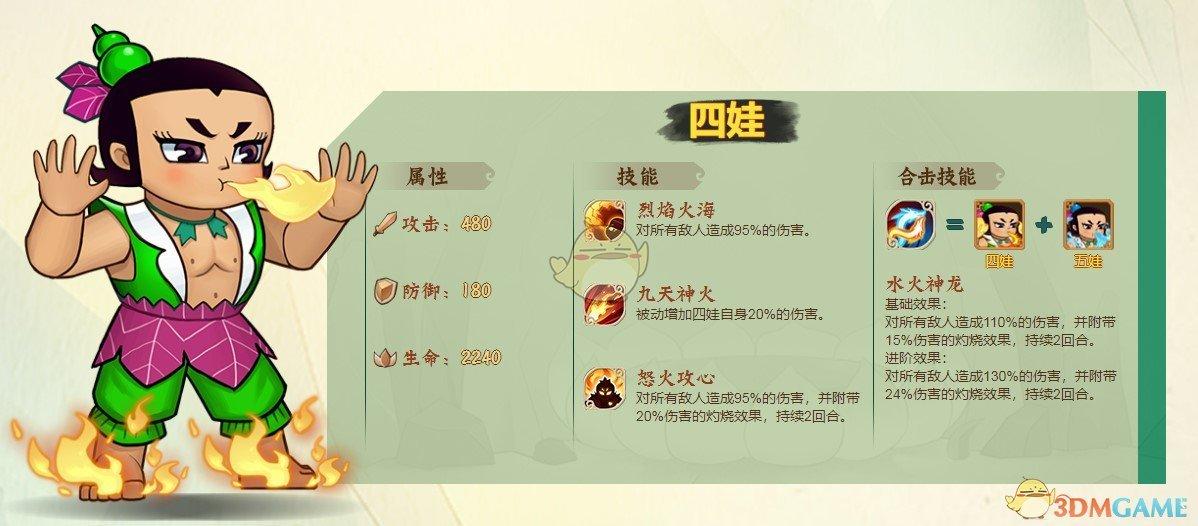 《葫芦兄弟:七子降妖》四娃获得方法介绍