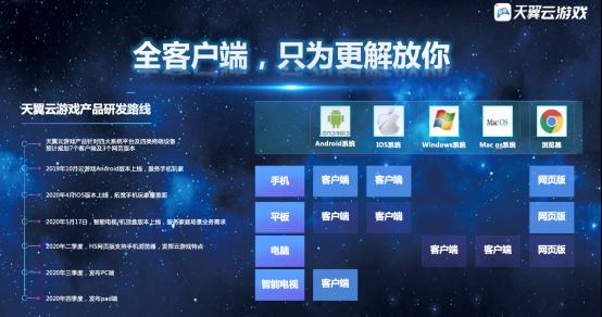 炫彩互动刘世伟:云游戏,5G时代新机遇